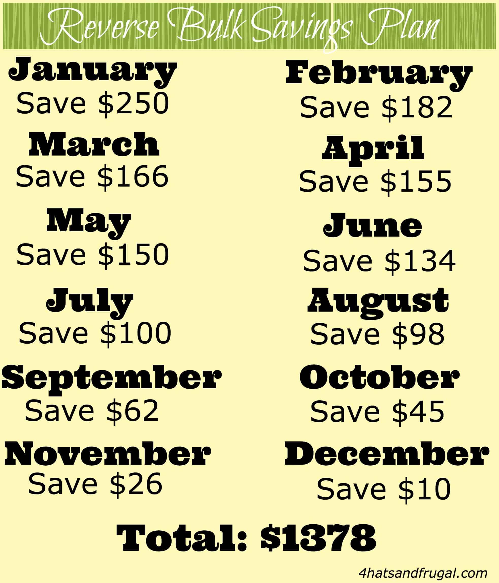 3 New 52 Week Savings Plan Ideas