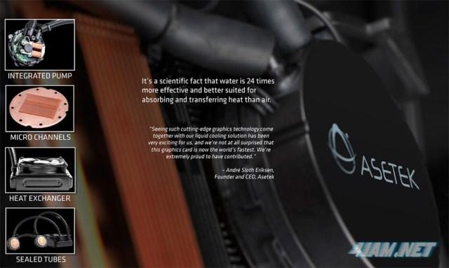 AMD Radeon R9 295X2 8