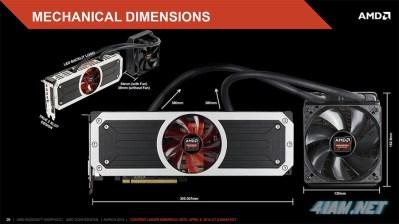 AMD представила Radeon R9 295X2 — самый быстрый в мире ускоритель