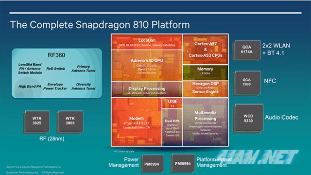 Qualcomm Snapdragon 810 1