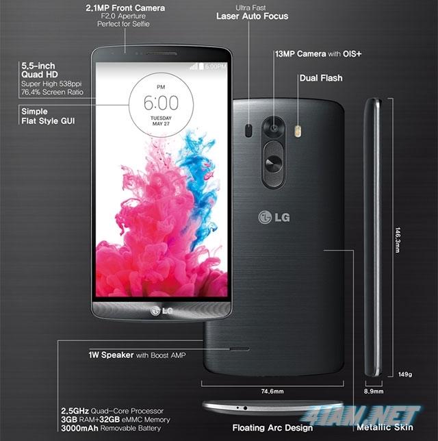 LG G3 официально представлен