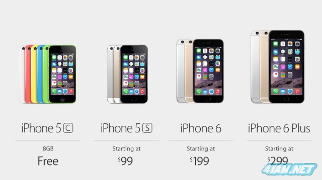 Apple iPhones Prices (End 2014)