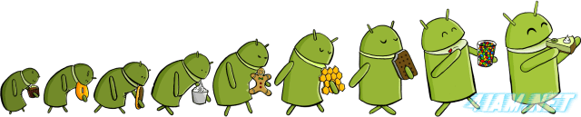 Google, Android, History, Story, Андроид, История,