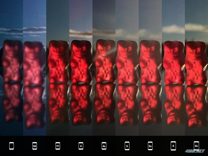 Масштабный тест камер всего поколения iPhone