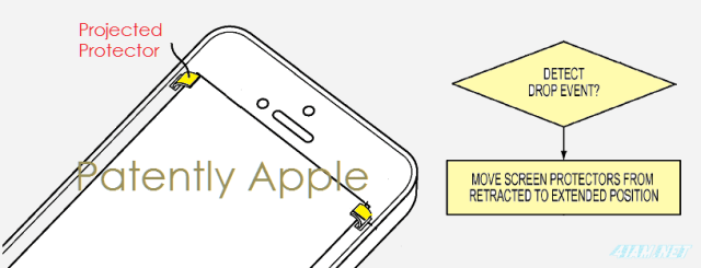Apple Automated Screen Protector System