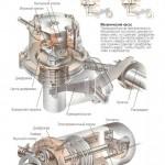 Схемы бензонасосов