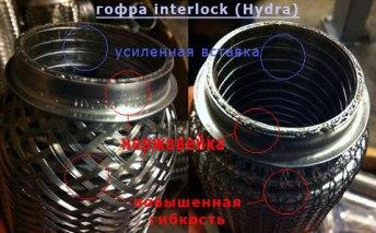 гофры interlock 50x200 60x200  Hydra