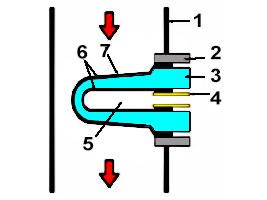 строение и элементы циркониевого лямбда зонда