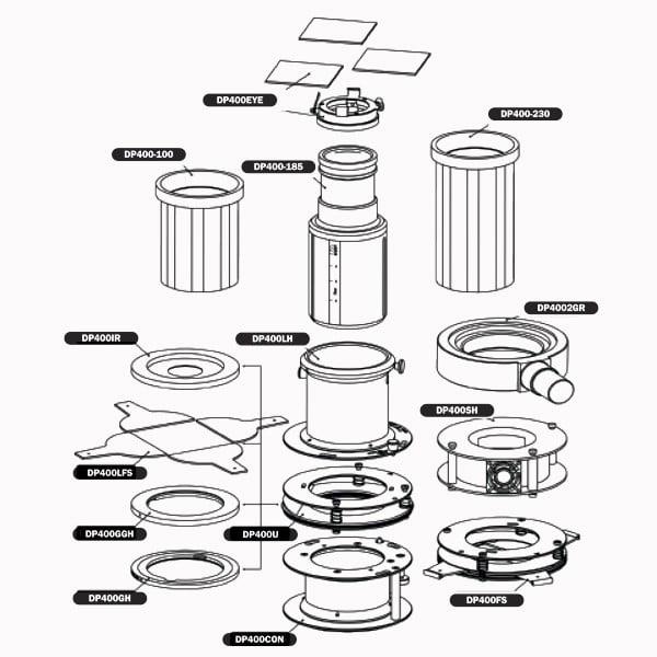 Dedolight proiectie pentru proiector de 650w tungsten si 400w HMI