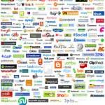 Web2.0企業