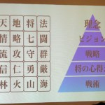 【経営】「孫の二乗の兵法」ソフトバンク孫社長の経営指標 コンセプトツリー