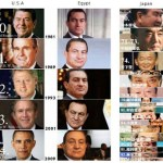 エジプトのムバラク政権の1人の間にアメリカ大統領は5人、そして日本の首相は、なんと18人も変わっている! #egyjp