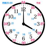 【西暦→平成時計】今日は平成何年?2016年から平成28年を思い浮かべる方法
