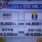 楽天スーパーポイント VS T-POINT &ヤフー 会員数と提携店舗数 比較