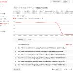 【WP】ブロックされたリソースajax.php救出方法 robots.txtの編集