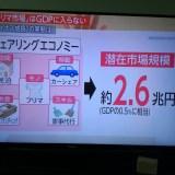 日本のGDPの0.5% シェアリングエコノミー潜在市場2.6兆円  2016年は1.2兆円
