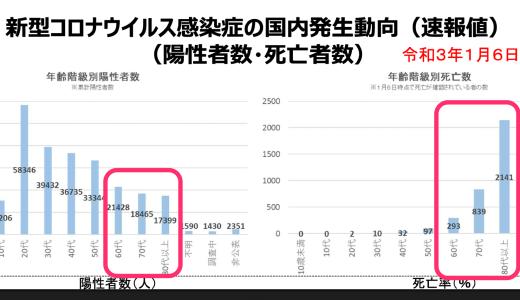 まん延防止だけではく60歳以上の完全ロックアウトをセットにすべきだ!NHKの全アーカイブ開放で自宅自粛支援を!