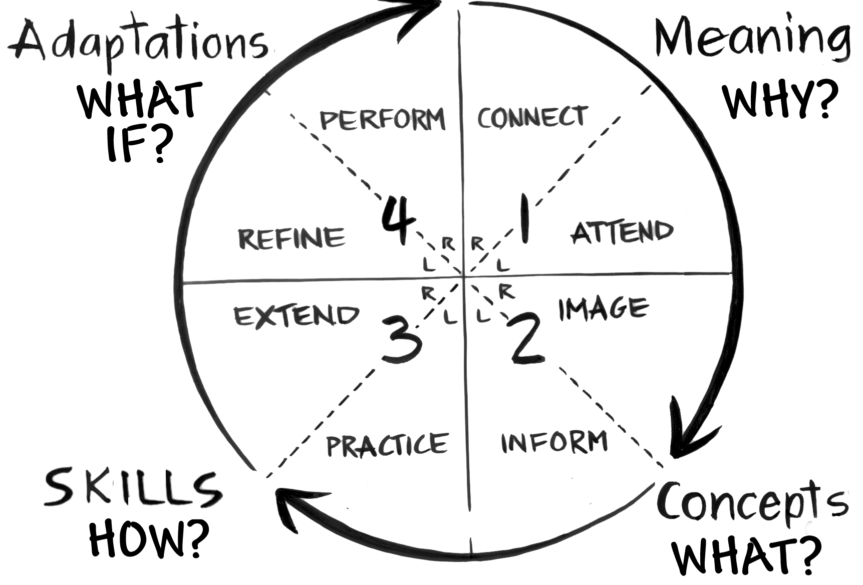 About Learning: Improving Student Engagement: A Deeper