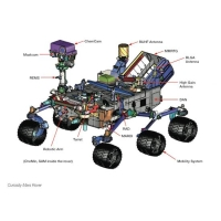 curiosity thumb - Curiosity: c'è vita su Marte?