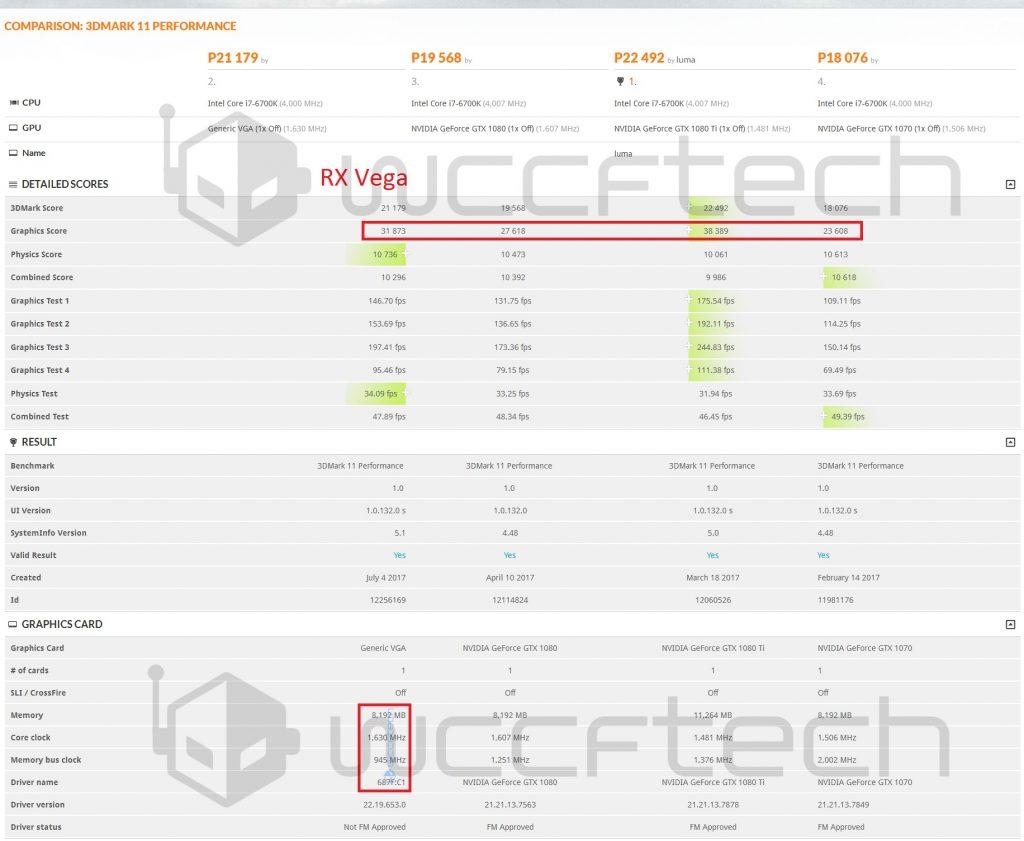 AMDRXVEGAPerformanceWccFTech 1024x841 - AMD RX VEGA, alcuni rumor mostrano prestazioni superiori