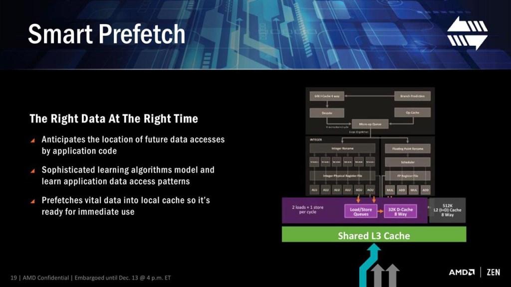 Smartprefetch 1024x576 - AMD Ryzen - Recensione AMD Ryzen 7 1800X