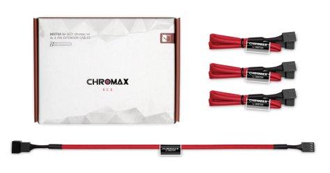 na_sec1_chromax_red_5 (FILEminimizer)