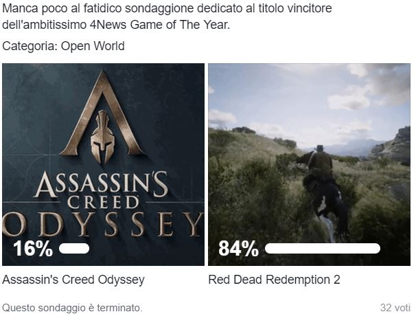 aco vs rdr2 4news game awards - 4News Game Awards - God of War si guadagna il titolo di Game of the Year