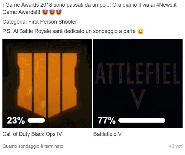 cod battlefield 4news game awards - 4News Game Awards - God of War si guadagna il titolo di Game of the Year