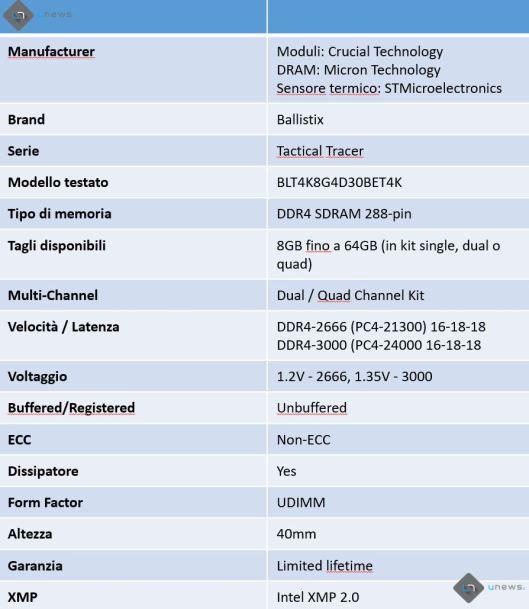SpecBallistixTacticalTracerRGB - Recensione Crucial Ballistix Tactical Tracer RGB