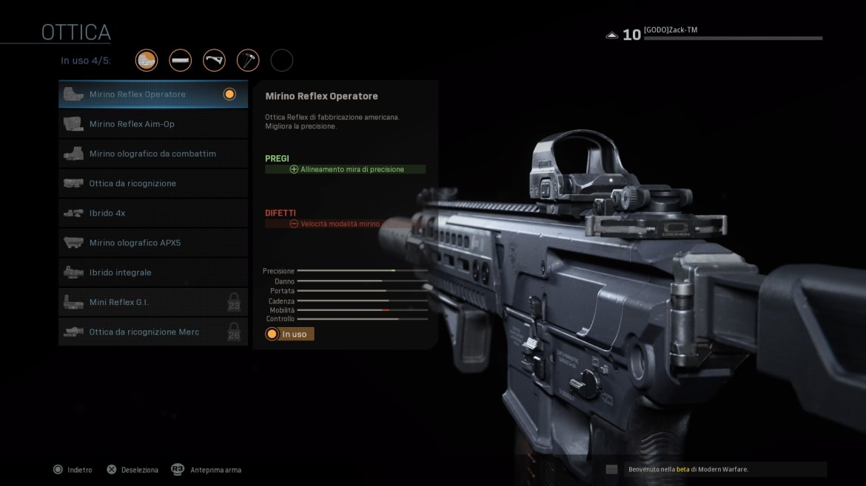 Call of Duty: Modern Warfare Mirini