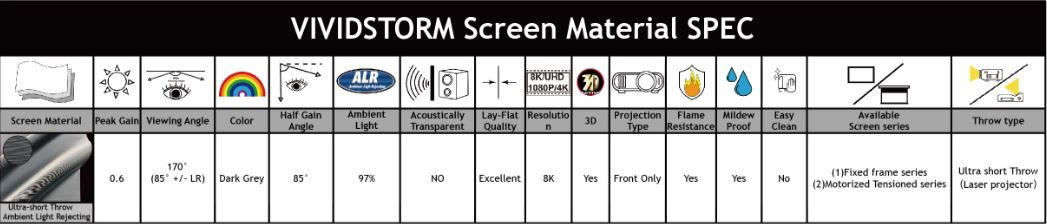 SpecOPALVividstorm - Recensione schermo per proiettori ust VividStorm OPAL ALR
