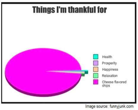 pic-Thankful-Cheetos