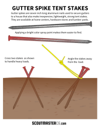 Gutter Spikes as Tent Stakes | Scoutmastercg.com