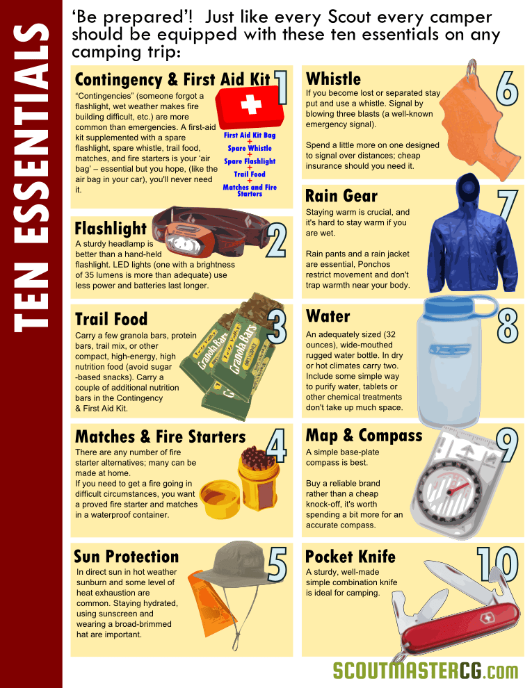 Ten Essentials For Camping Scoutmastercg Com