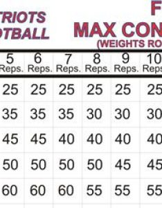Percentage chart plate loading max conversion also poster charts revs leaderboards rh revsleaderboards