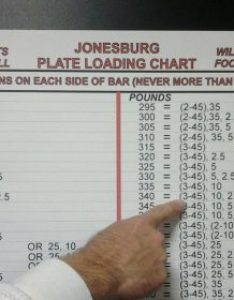 Strength  conditioning charts ft by ft click on chart for enlarged view also poster revs leaderboards rh revsleaderboards
