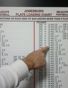Plate loading poster chart also weight room charts revs leaderboards rh revsleaderboards
