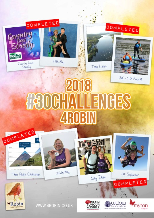 2018 Challenges Poster
