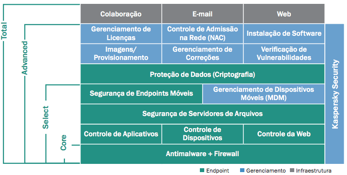 comparativo_versoes_kaspersky