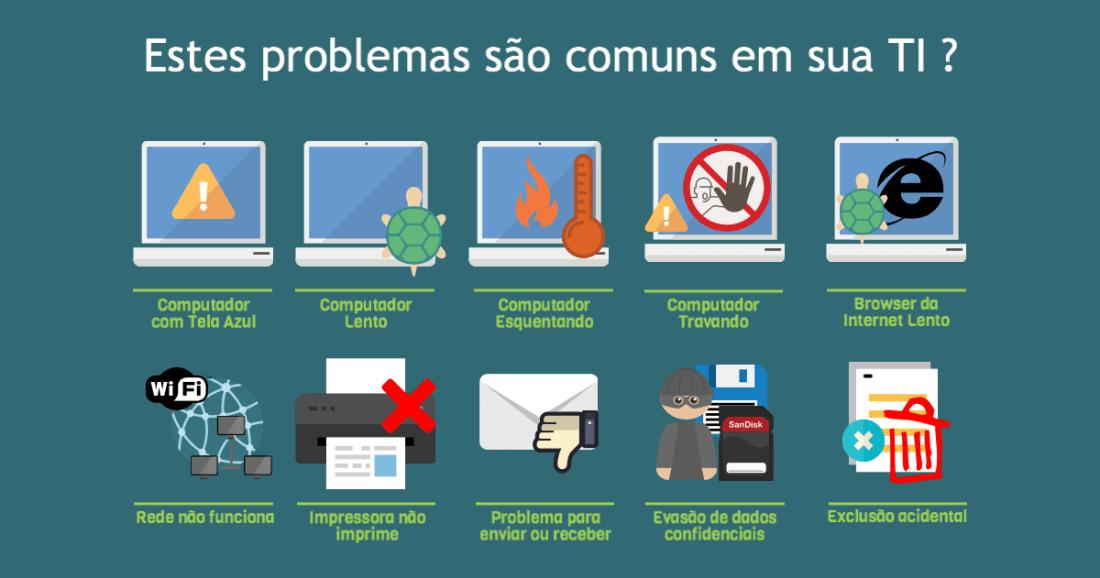 Problemas comuns na TI