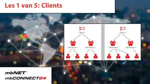 4S-video gebruikersbeheer mbconnect24