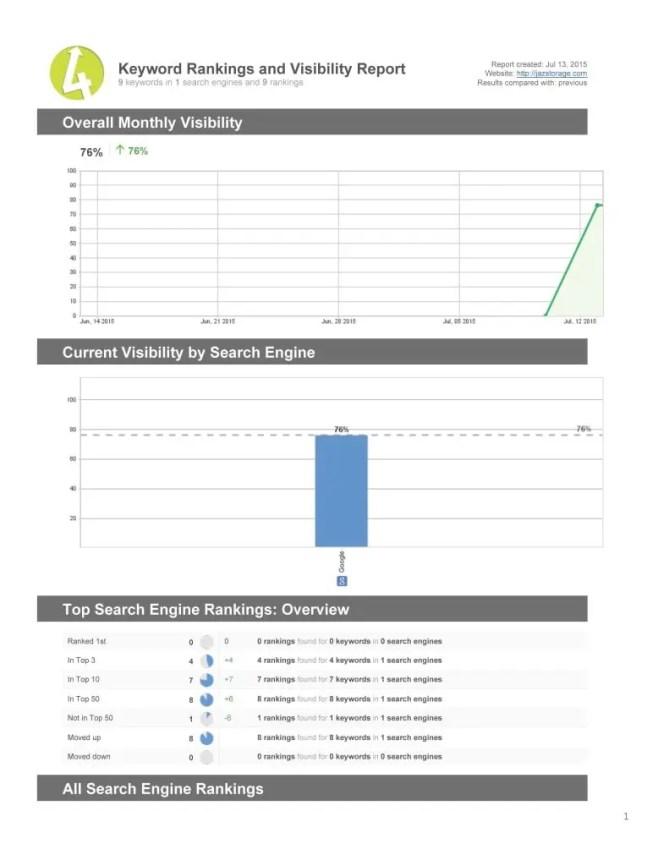 Search_Engine_Rankings_Report_JAZ Storage_jazstorage.com_2015-07-13_Page_1