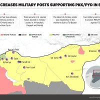 US increases military posts supporting PKK/PYD in Syria | Anadolu Agency