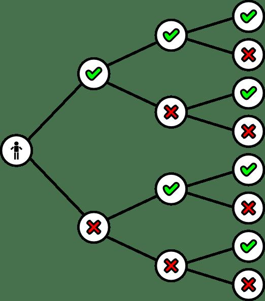 Binary Tree clip art Free Vector / 4Vector
