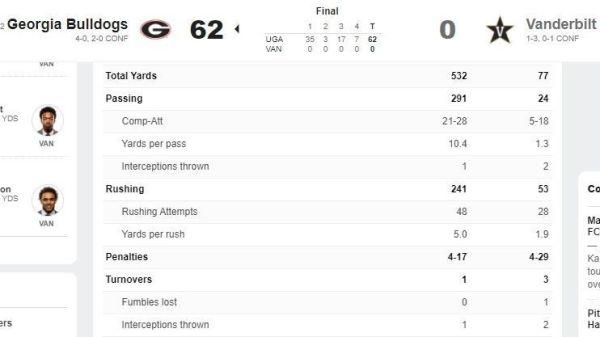 The box score doesn't show how badly Georgia Bulldogs beat Vanderbilt Commodores