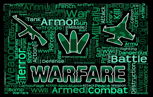Warfare Wordmap
