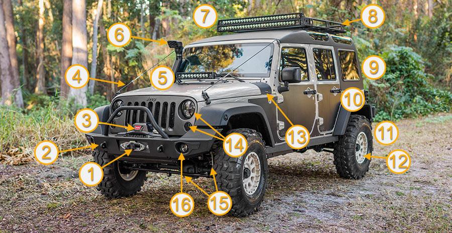 Wiring Diagram Jeep Wrangler Jk