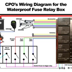 Wiring Diagrams For Relay Lighting Renault Kangoo Diagram Waterproof Fuse Box Review And Install - 4waam