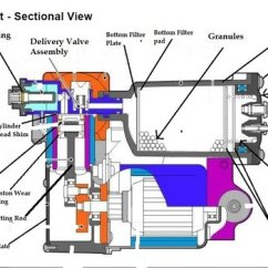 L322 Air Suspension Wiring Diagram 1994 Mercedes Sl500 Range Rover Eas Schematic Compressor Repair Kit 4x4 Seals Cadillac Srx