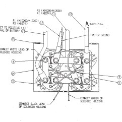 Wiring Diagram For Warn Winch On Atv Trane Vav Box Polaris Get Free Image